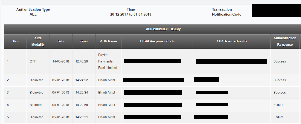 last authentication history aadhar card